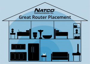NATCO Great router placement illustration